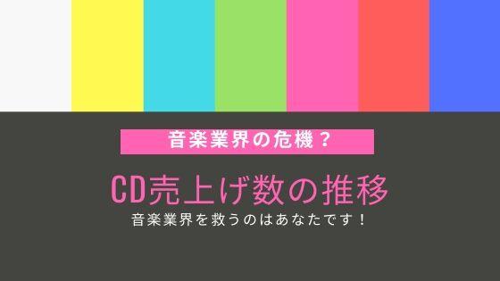 CD売上げの推移