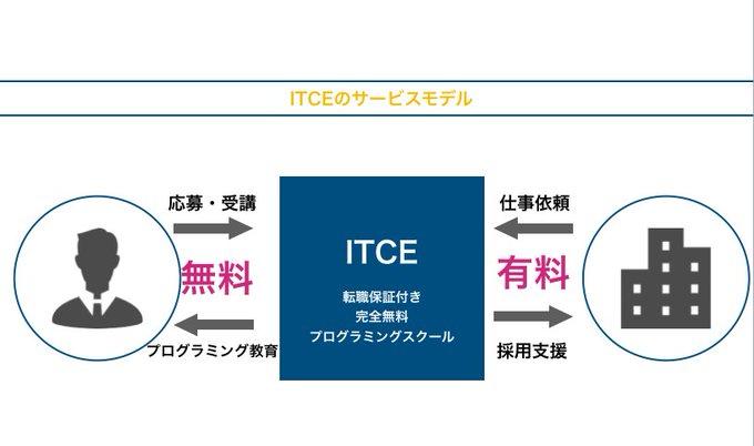 ITEC無料